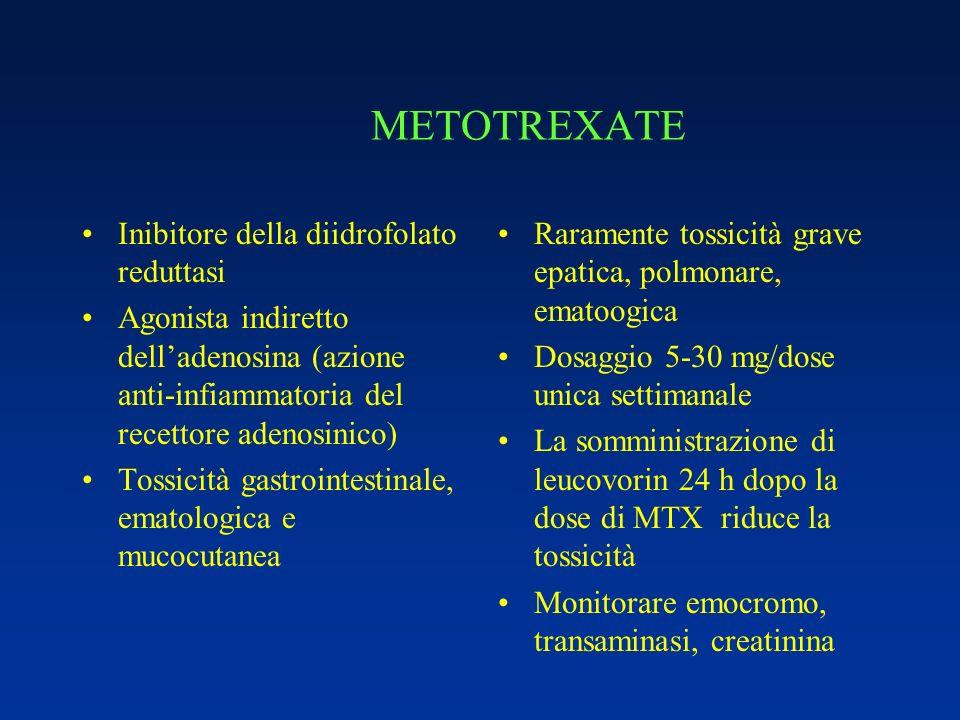 METOTREXATE Inibitore della diidrofolato reduttasi Agonista indiretto delladenosina (azione anti-infiammatoria del recettore adenosinico) Tossicità ga