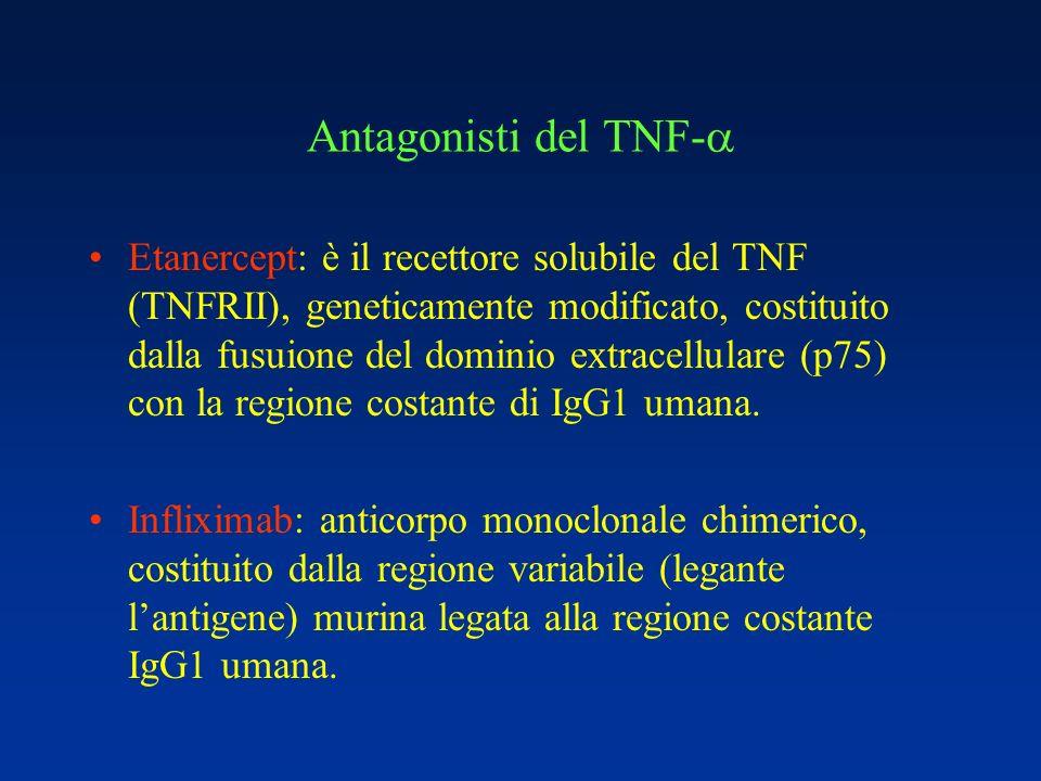 Antagonisti del TNF- Etanercept: è il recettore solubile del TNF (TNFRII), geneticamente modificato, costituito dalla fusuione del dominio extracellul
