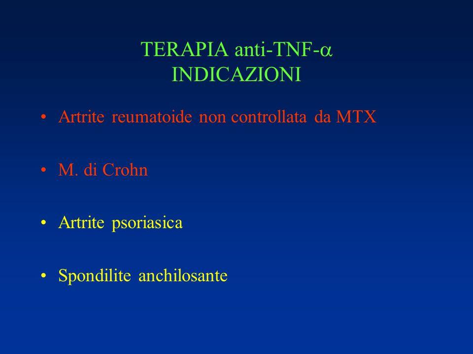 TERAPIA anti-TNF- INDICAZIONI Artrite reumatoide non controllata da MTX M. di Crohn Artrite psoriasica Spondilite anchilosante