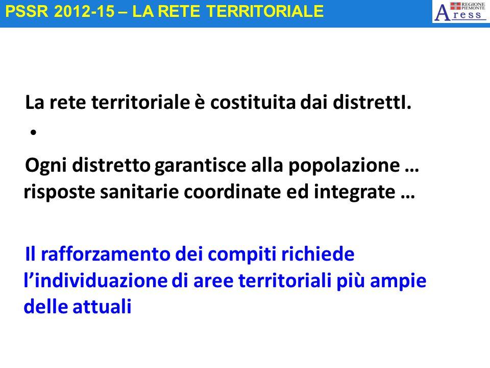 PSSR 2012-15 – LA RETE TERRITORIALE La rete territoriale è costituita dai distrettI. Ogni distretto garantisce alla popolazione … risposte sanitarie c