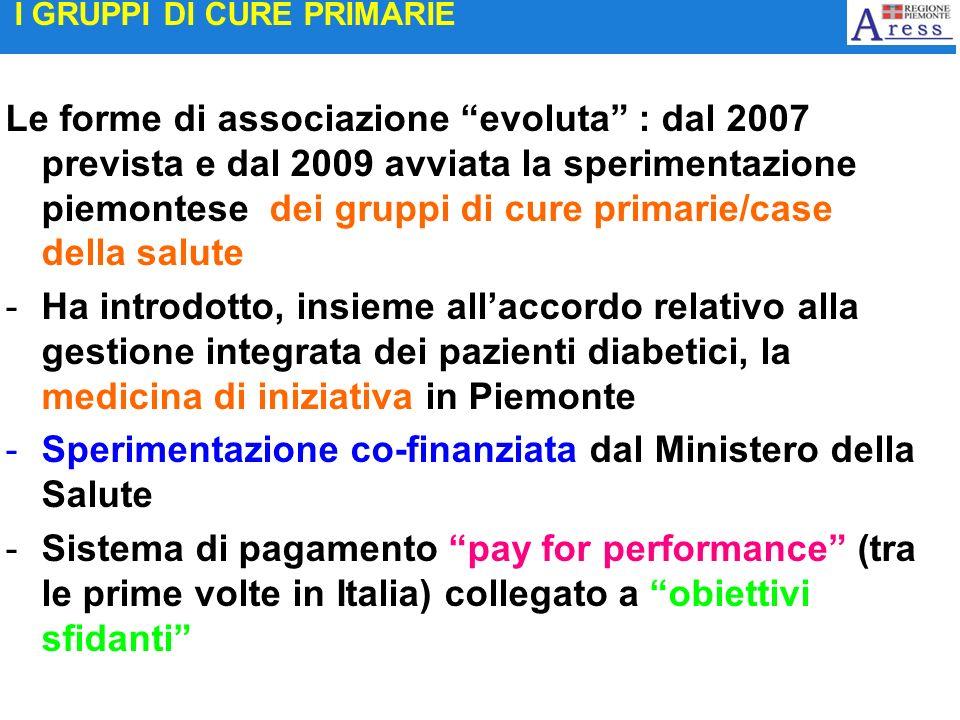 I GRUPPI DI CURE PRIMARIE Le forme di associazione evoluta : dal 2007 prevista e dal 2009 avviata la sperimentazione piemontese dei gruppi di cure pri