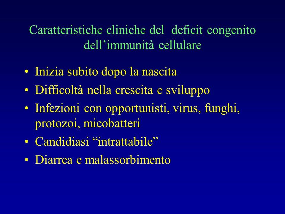 Caratteristiche cliniche del deficit congenito dellimmunità umorale Inizio dopo i 6 mesi (perdita delle Ig materne) Infezioni respiratorie ricorrenti Gravi infezioni (meningiti, sepsi) batteriche (Haemophilus, Streptococco pneumoniae, Stafilococchi) Infezioni da Giardia lamblia (diarrea) Crescita e sviluppo normali