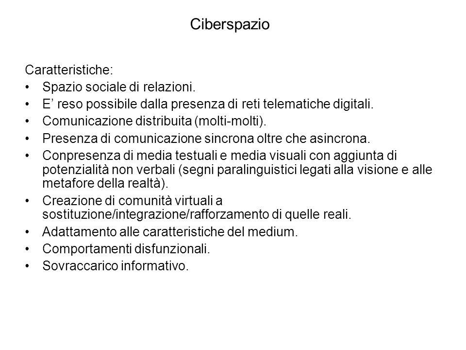 Ciberspazio Caratteristiche: Spazio sociale di relazioni.