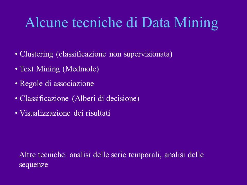 Alcune tecniche di Data Mining Clustering (classificazione non supervisionata) Text Mining (Medmole) Regole di associazione Classificazione (Alberi di