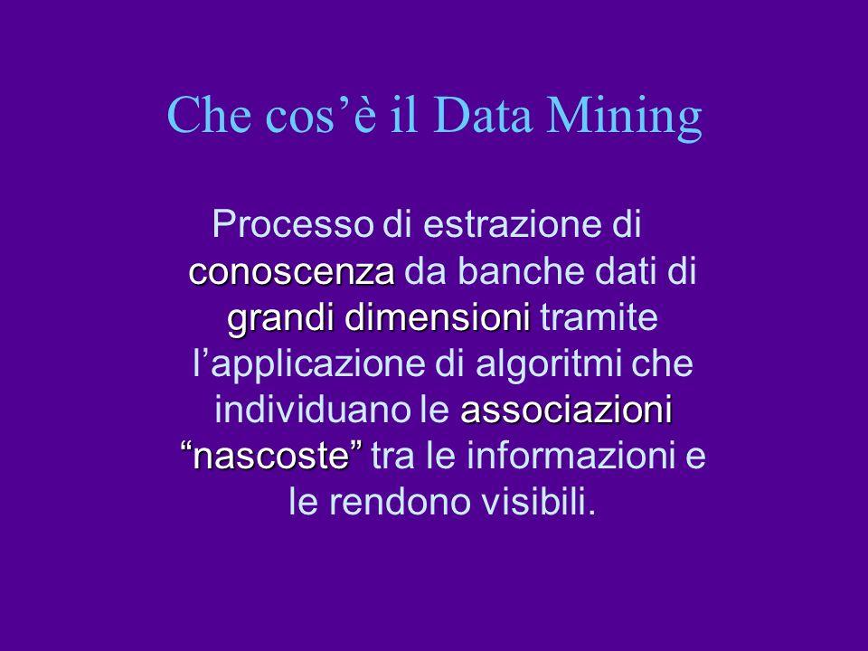 conoscenza grandi dimensioni associazioni nascoste Processo di estrazione di conoscenza da banche dati di grandi dimensioni tramite lapplicazione di a