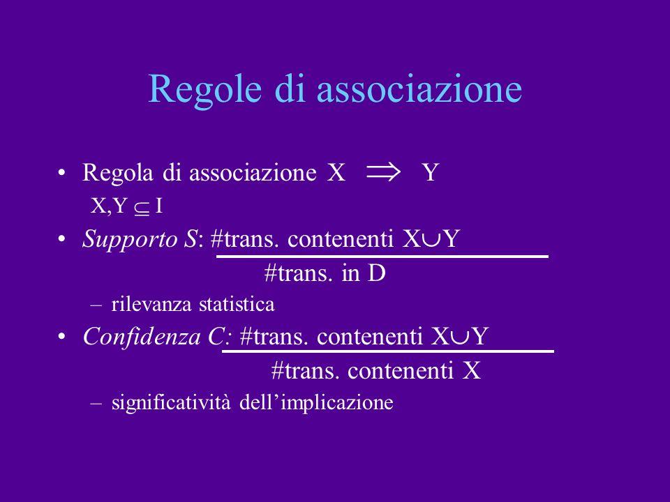 Regole di associazione Regola di associazione X Y X,Y I Supporto S: #trans. contenenti X Y #trans. in D –rilevanza statistica Confidenza C: #trans. co