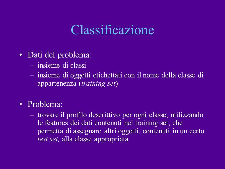 Classificazione Dati del problema: –insieme di classi –insieme di oggetti etichettati con il nome della classe di appartenenza (training set) Problema