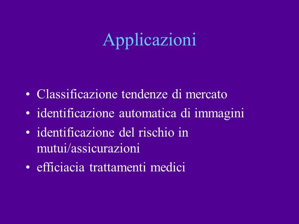 Applicazioni Classificazione tendenze di mercato identificazione automatica di immagini identificazione del rischio in mutui/assicurazioni efficiacia