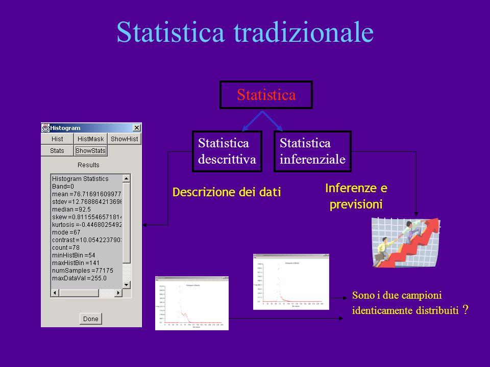 Statistica tradizionale Statistica inferenziale Statistica descrittiva Sono i due campioni identicamente distribuiti ? Inferenze e previsioni Descrizi