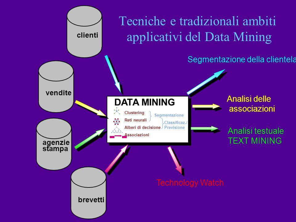 clienti Segmentazione della clientela agenzie stampa Analisi testuale TEXT MINING vendite Analisi delle associazioni brevetti Technology Watch DATA MI