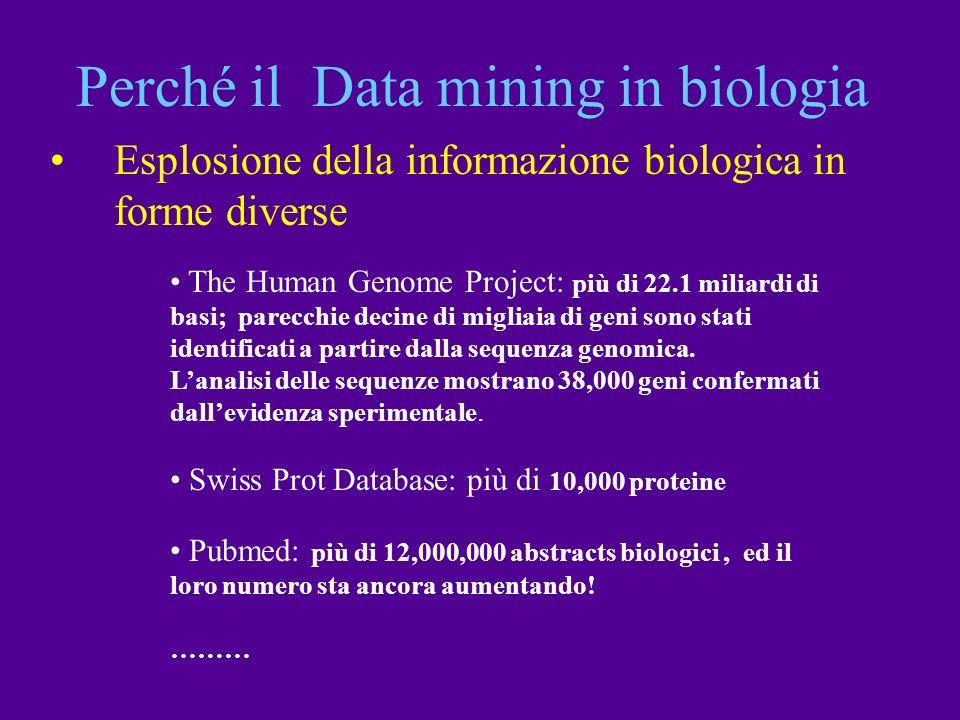 Perché il Data mining in biologia Esplosione della informazione biologica in forme diverse The Human Genome Project: più di 22.1 miliardi di basi; par
