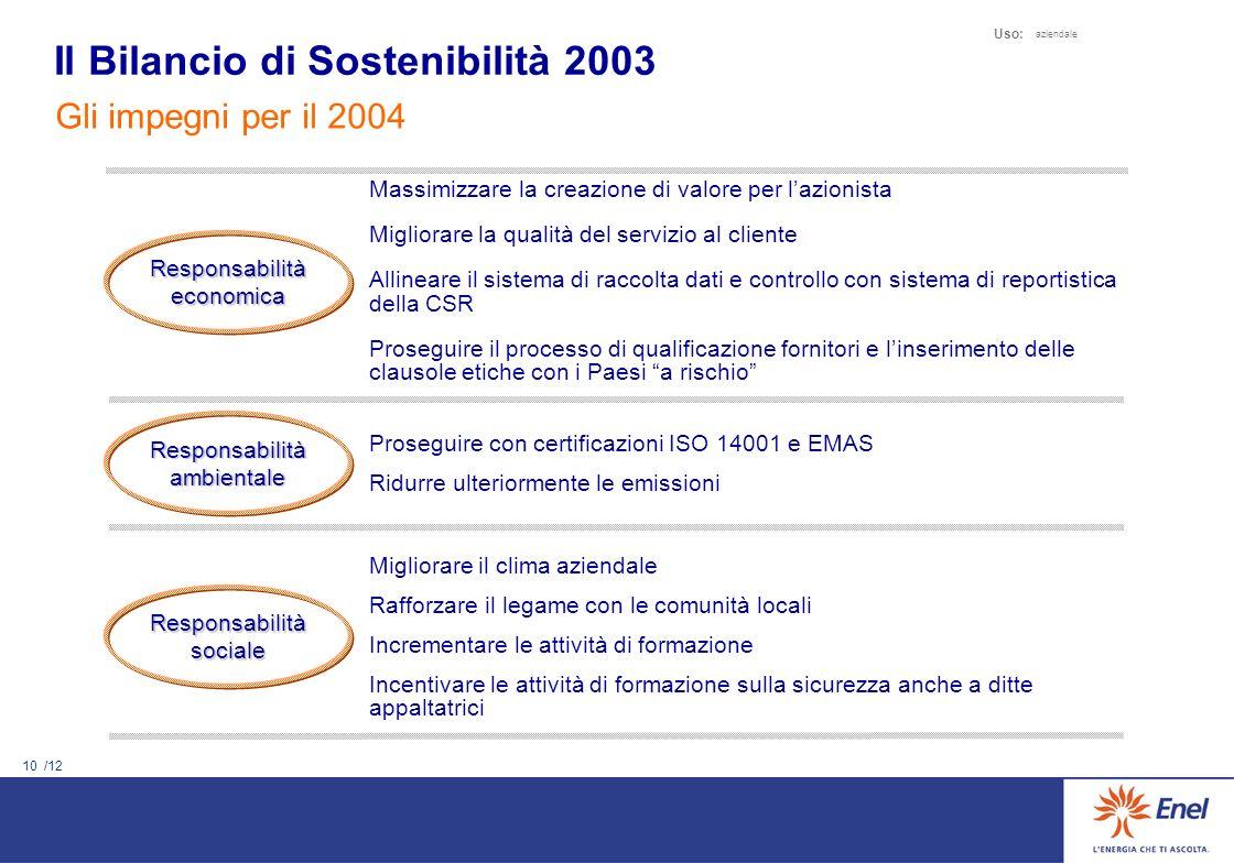 9 /12 Uso: aziendale Ore di formazione per persona (numero) (numero) Liberalità (milioni di euro) Il Bilancio di Sostenibilità 2003 Alcuni dei migliori risultati (responsabilità sociale)