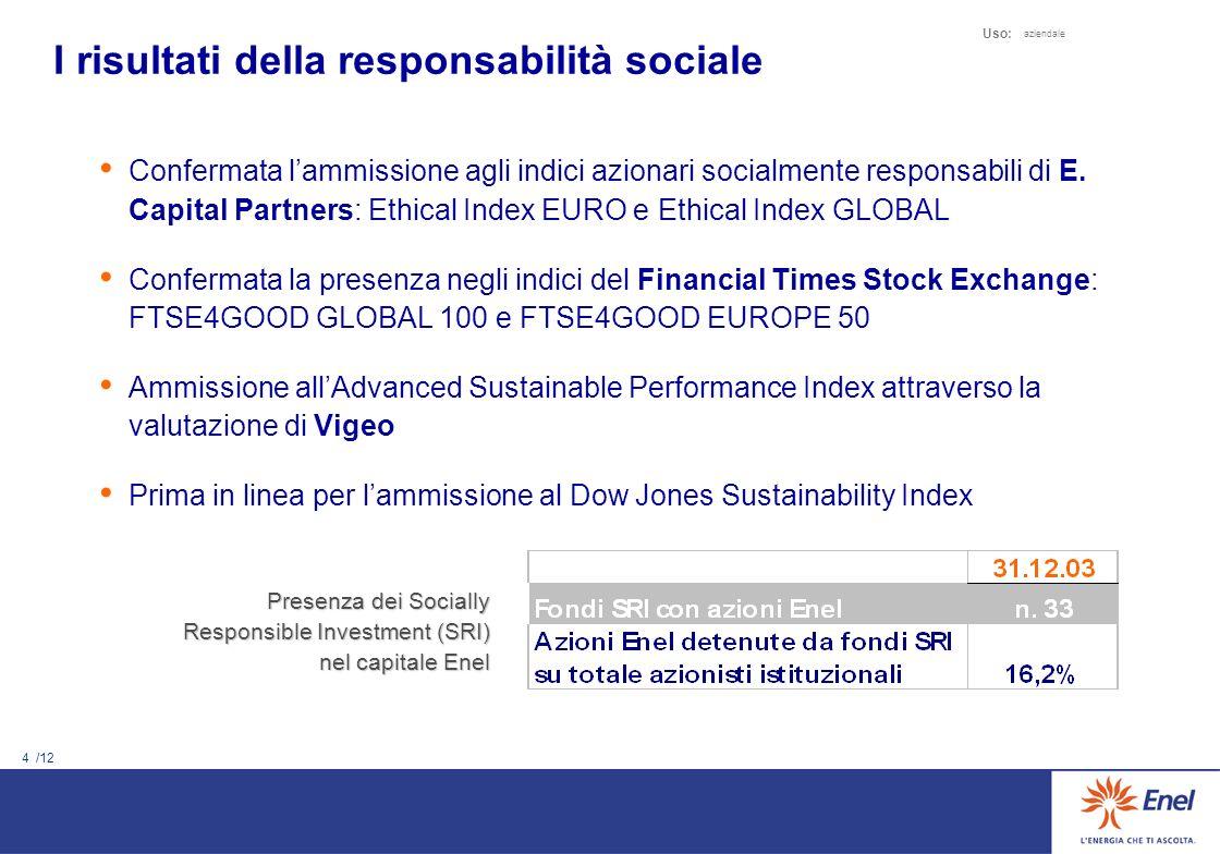 4 /12 Uso: aziendale I risultati della responsabilità sociale Confermata lammissione agli indici azionari socialmente responsabili di E.