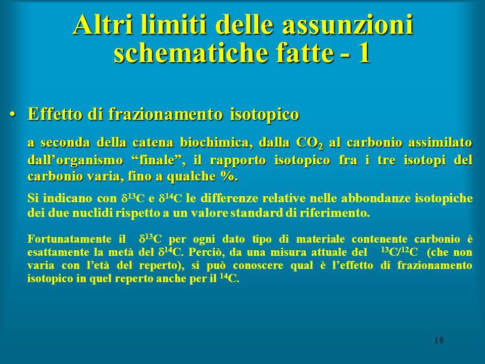 18 Altri limiti delle assunzioni schematiche fatte - 1 Effetto di frazionamento isotopicoEffetto di frazionamento isotopico a seconda della catena bio