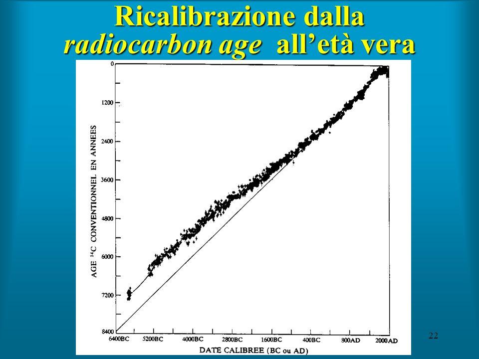 22 Ricalibrazione dalla radiocarbon age alletà vera