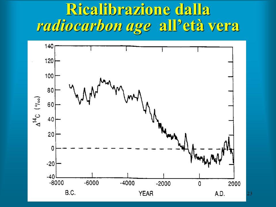 23 Ricalibrazione dalla radiocarbon age alletà vera