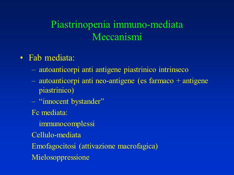 Piastrinopenia immuno-mediata Meccanismi Fab mediata: –autoanticorpi anti antigene piastrinico intrinseco –autoanticorpi anti neo-antigene (es farmaco