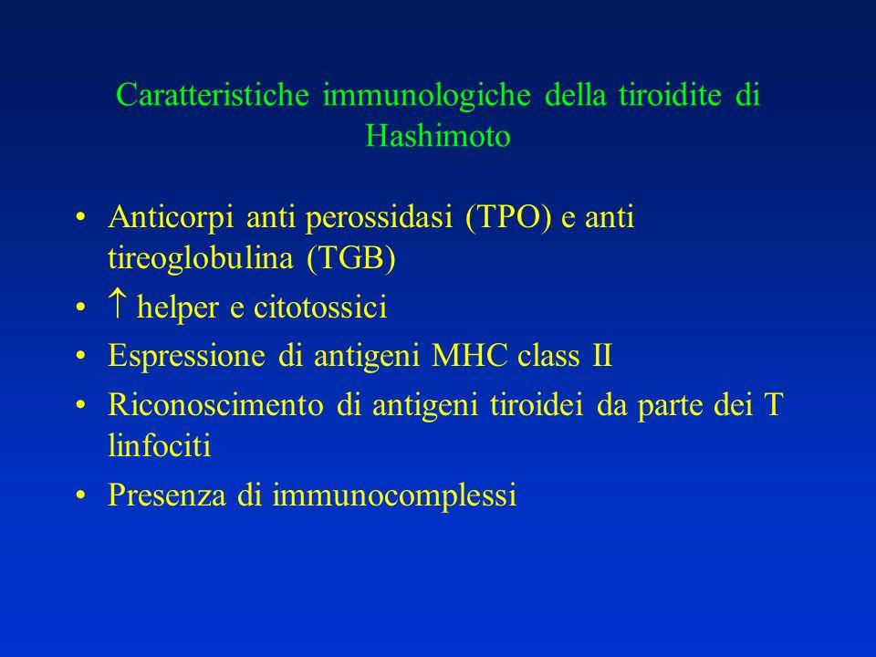 Caratteristiche immunologiche della tiroidite di Hashimoto Anticorpi anti perossidasi (TPO) e anti tireoglobulina (TGB) helper e citotossici Espressio