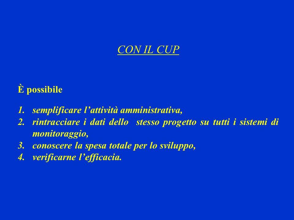 CON IL CUP È possibile 1.semplificare lattività amministrativa, 2.rintracciare i dati dello stesso progetto su tutti i sistemi di monitoraggio, 3.cono