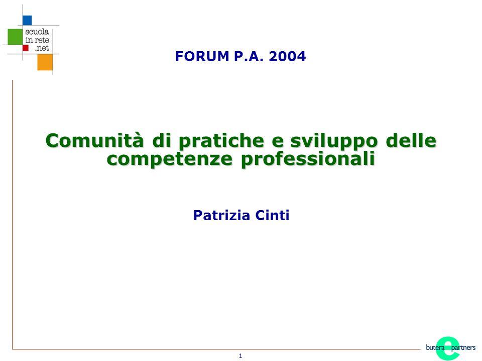 1 Comunità di pratiche e sviluppo delle competenze professionali Patrizia Cinti FORUM P.A. 2004