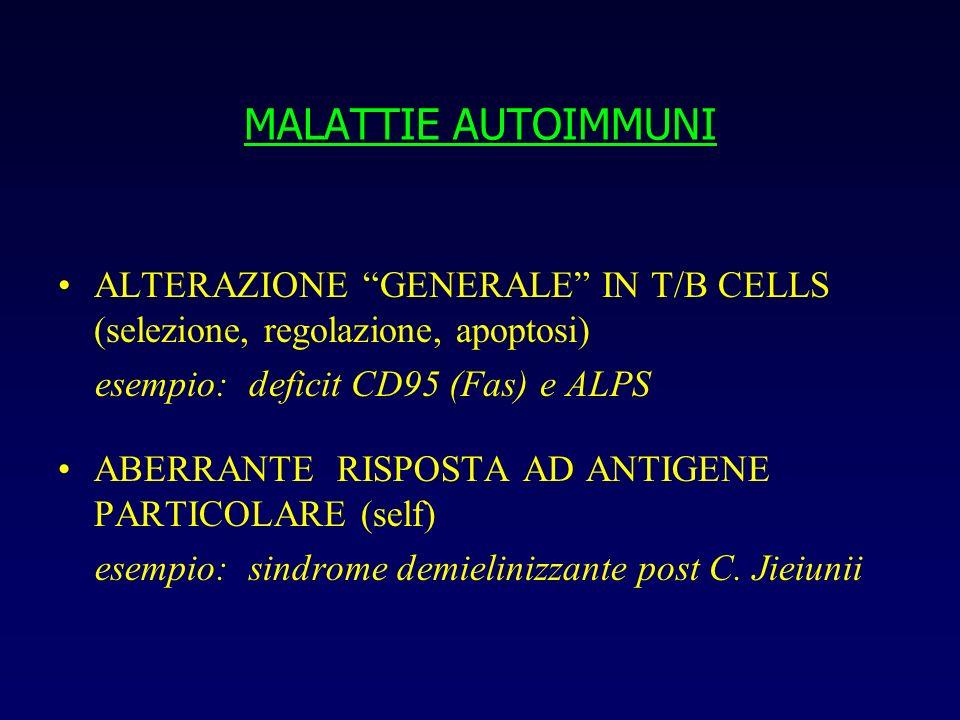MALATTIE AUTOIMMUNI ALTERAZIONE GENERALE IN T/B CELLS (selezione, regolazione, apoptosi) esempio: deficit CD95 (Fas) e ALPS ABERRANTE RISPOSTA AD ANTI