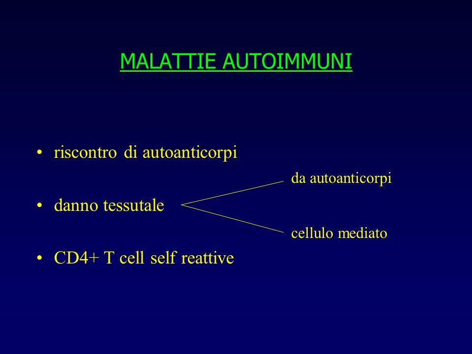 MALATTIE AUTOIMMUNI riscontro di autoanticorpi danno tessutale CD4+ T cell self reattive da autoanticorpi cellulo mediato