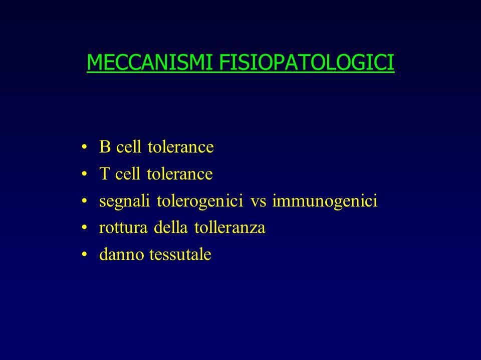 costimoli tolerogeni Deficit Fas L (Autoimmune Lympho Prolipherative Syndrome): viene meno lapoptosi dei cloni self.
