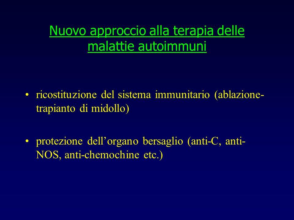 Nuovo approccio alla terapia delle malattie autoimmuni ricostituzione del sistema immunitario (ablazione- trapianto di midollo) protezione dellorgano