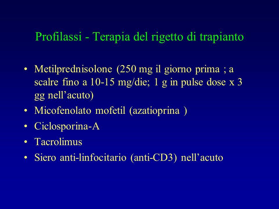 Profilassi - Terapia del rigetto di trapianto Metilprednisolone (250 mg il giorno prima ; a scalre fino a 10-15 mg/die; 1 g in pulse dose x 3 gg nellacuto) Micofenolato mofetil (azatioprina ) Ciclosporina-A Tacrolimus Siero anti-linfocitario (anti-CD3) nellacuto