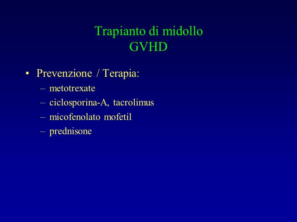 Trapianto di midollo GVHD Prevenzione / Terapia: –metotrexate –ciclosporina-A, tacrolimus –micofenolato mofetil –prednisone