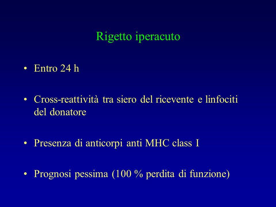 Rigetto iperacuto Entro 24 h Cross-reattività tra siero del ricevente e linfociti del donatore Presenza di anticorpi anti MHC class I Prognosi pessima (100 % perdita di funzione)