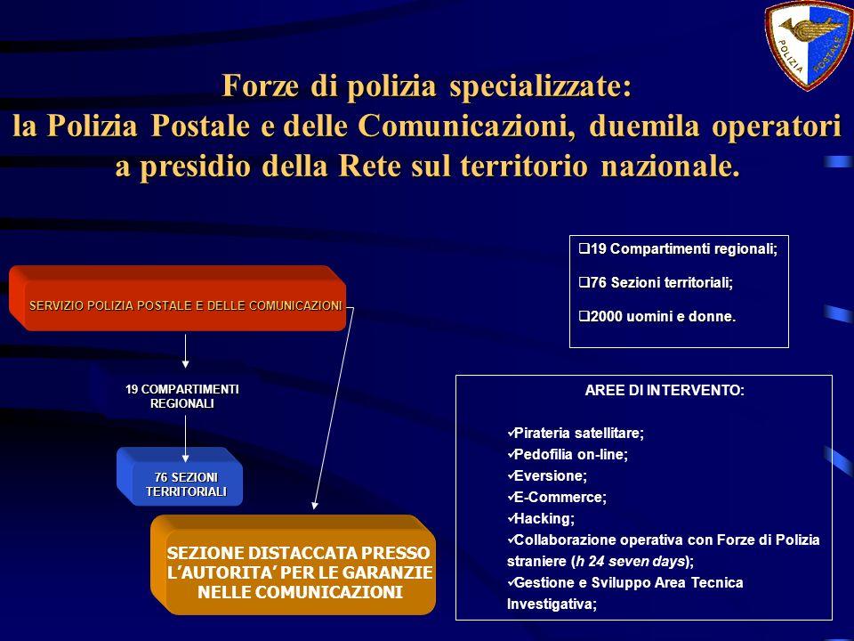 Forze di polizia specializzate: la Polizia Postale e delle Comunicazioni, duemila operatori a presidio della Rete sul territorio nazionale. SERVIZIO P