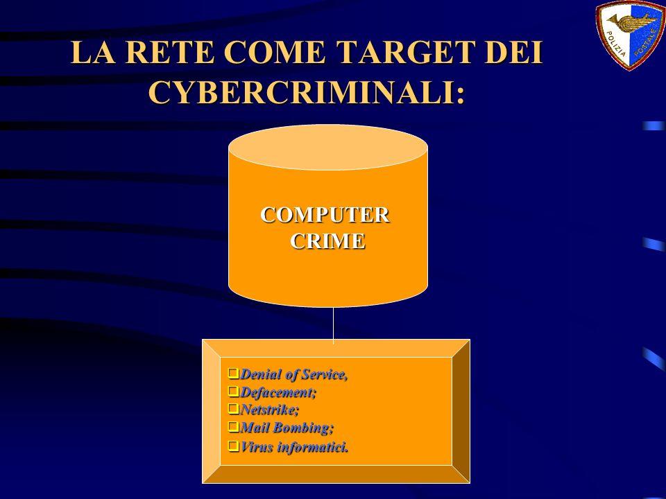 LA RETE COME TARGET DEI CYBERCRIMINALI: COMPUTERCRIME Denial of Service, Denial of Service, Defacement; Defacement; Netstrike; Netstrike; Mail Bombing