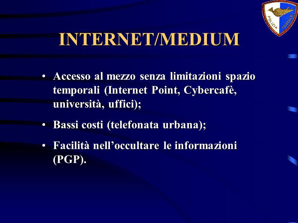 INTERNET/MEDIUM Accesso al mezzo senza limitazioni spazio temporali (Internet Point, Cybercafè, università, uffici);Accesso al mezzo senza limitazioni