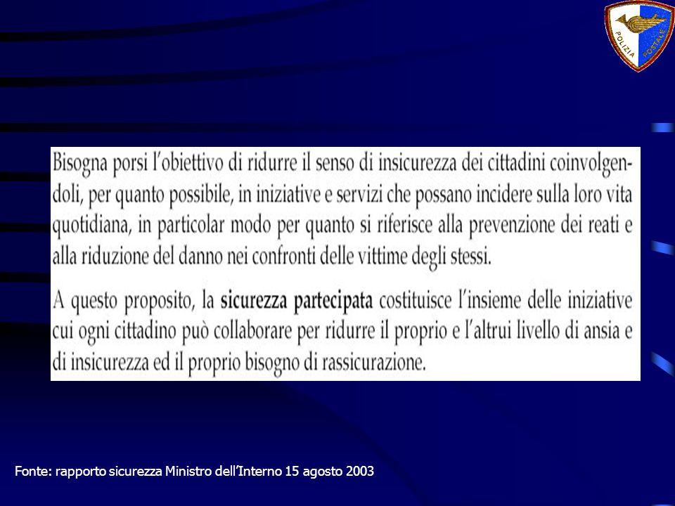Fonte: rapporto sicurezza Ministro dellInterno 15 agosto 2003