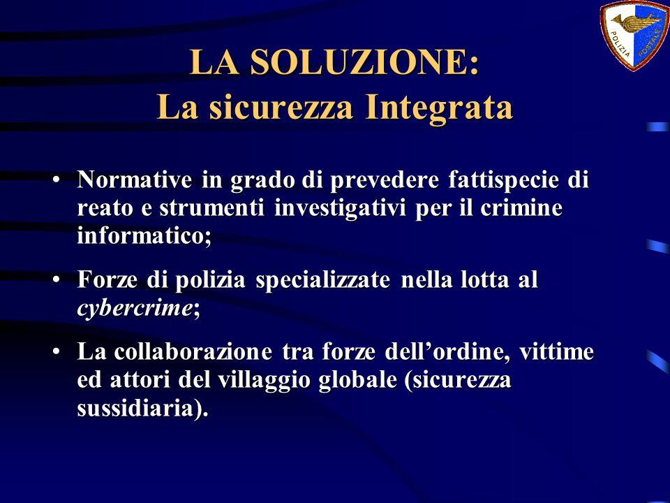 LA SOLUZIONE: La sicurezza Integrata Normative in grado di prevedere fattispecie di reato e strumenti investigativi per il crimine informatico;Normati