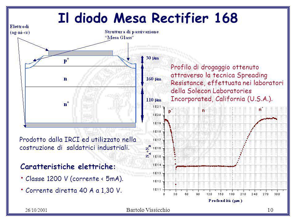 26/10/2001 Bartolo Vissicchio10 Il diodo Mesa Rectifier 168 Prodotto dalla IRCI ed utilizzato nella costruzione di saldatrici industriali.