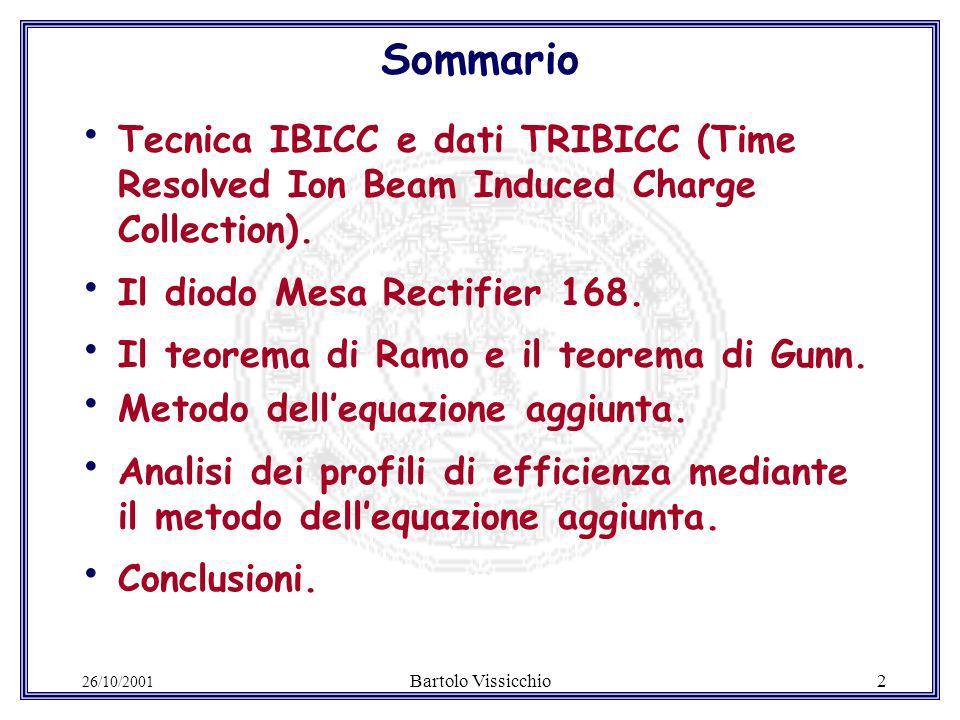 26/10/2001 Bartolo Vissicchio3 Scopo della Tesi Misura del tempo di vita medio dei portatori minoritari nella base del dispositivo Dati TRIBICCDati IBICC