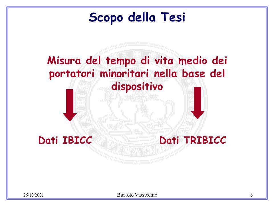 26/10/2001 Bartolo Vissicchio14 Corrente indotta: campo elettrico dovuto alla tensione applicata.