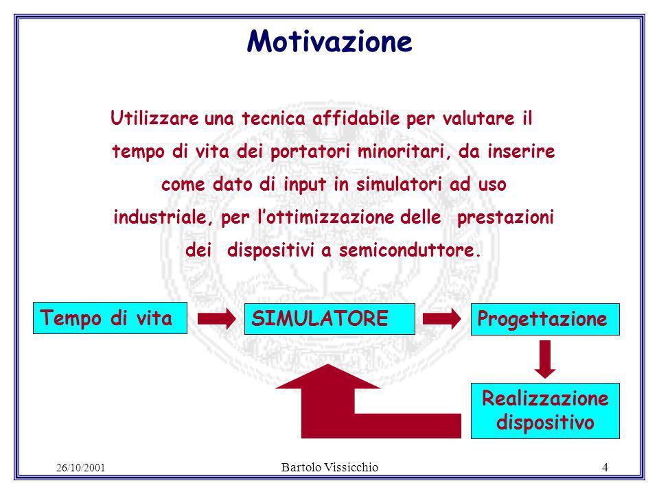 26/10/2001 Bartolo Vissicchio15 Occorre conoscere tutti i parametri di trasporto statici del diodo (tempo di vita, campo elettrico e mobilità).