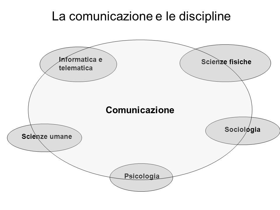 Informatica e telematica Scienze fisiche Sociologia Psicologia Scienze umane Comunicazione La comunicazione e le discipline