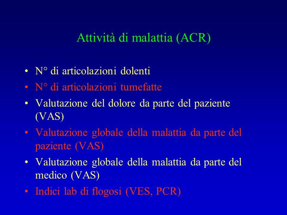 Attività di malattia (ACR) N° di articolazioni dolenti N° di articolazioni tumefatte Valutazione del dolore da parte del paziente (VAS) Valutazione gl