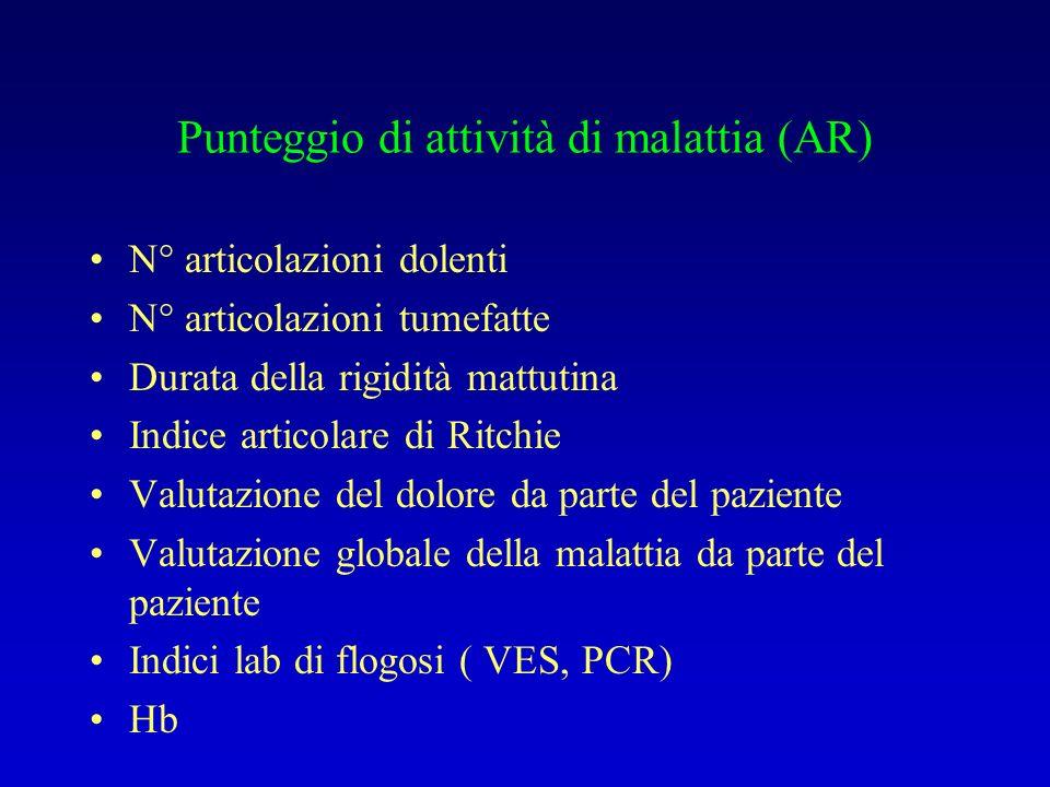 Punteggio di attività di malattia (AR) N° articolazioni dolenti N° articolazioni tumefatte Durata della rigidità mattutina Indice articolare di Ritchi