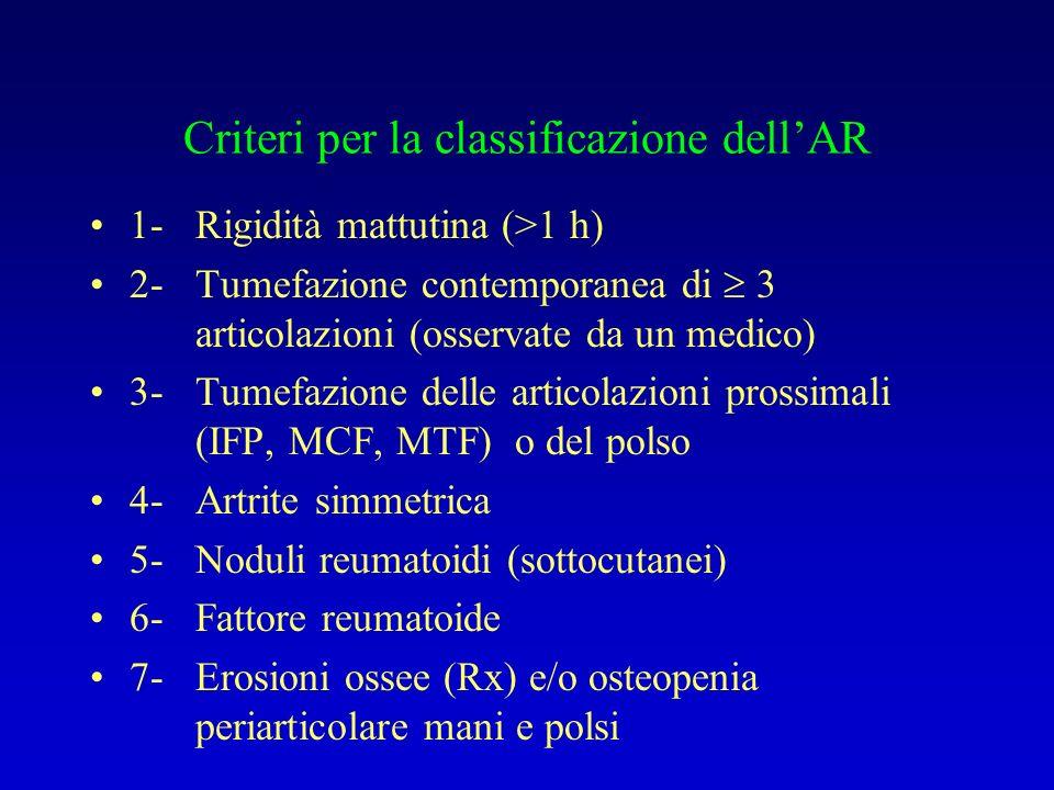 Criteri per la classificazione dellAR 1- Rigidità mattutina (>1 h) 2- Tumefazione contemporanea di 3 articolazioni (osservate da un medico) 3- Tumefaz