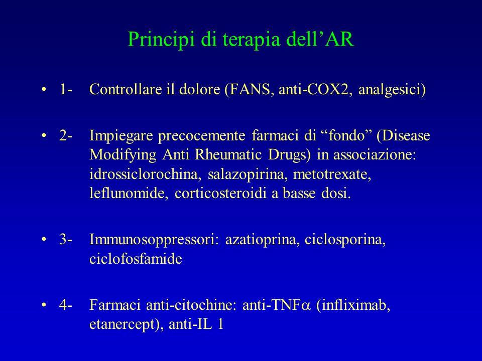 Principi di terapia dellAR 1- Controllare il dolore (FANS, anti-COX2, analgesici) 2- Impiegare precocemente farmaci di fondo (Disease Modifying Anti R