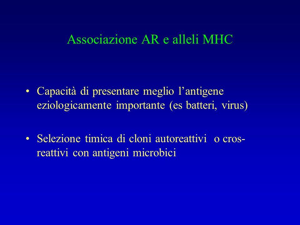 Associazione AR e alleli MHC Capacità di presentare meglio lantigene eziologicamente importante (es batteri, virus) Selezione timica di cloni autoreat