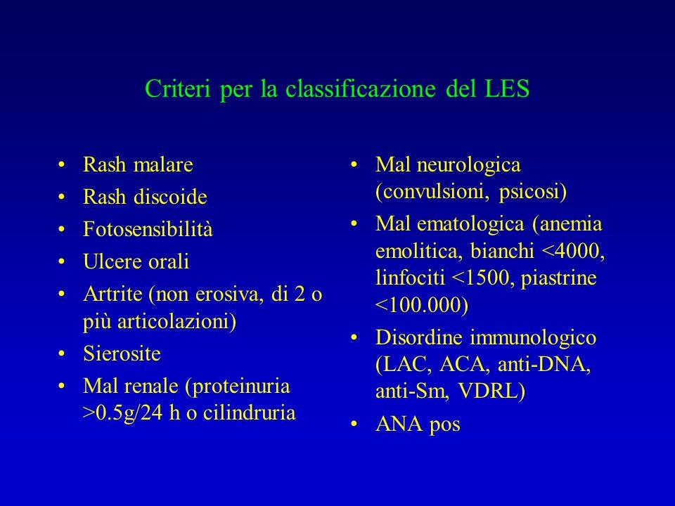 Criteri per la classificazione del LES Rash malare Rash discoide Fotosensibilità Ulcere orali Artrite (non erosiva, di 2 o più articolazioni) Sierosite Mal renale (proteinuria >0.5g/24 h o cilindruria Mal neurologica (convulsioni, psicosi) Mal ematologica (anemia emolitica, bianchi <4000, linfociti <1500, piastrine <100.000) Disordine immunologico (LAC, ACA, anti-DNA, anti-Sm, VDRL) ANA pos