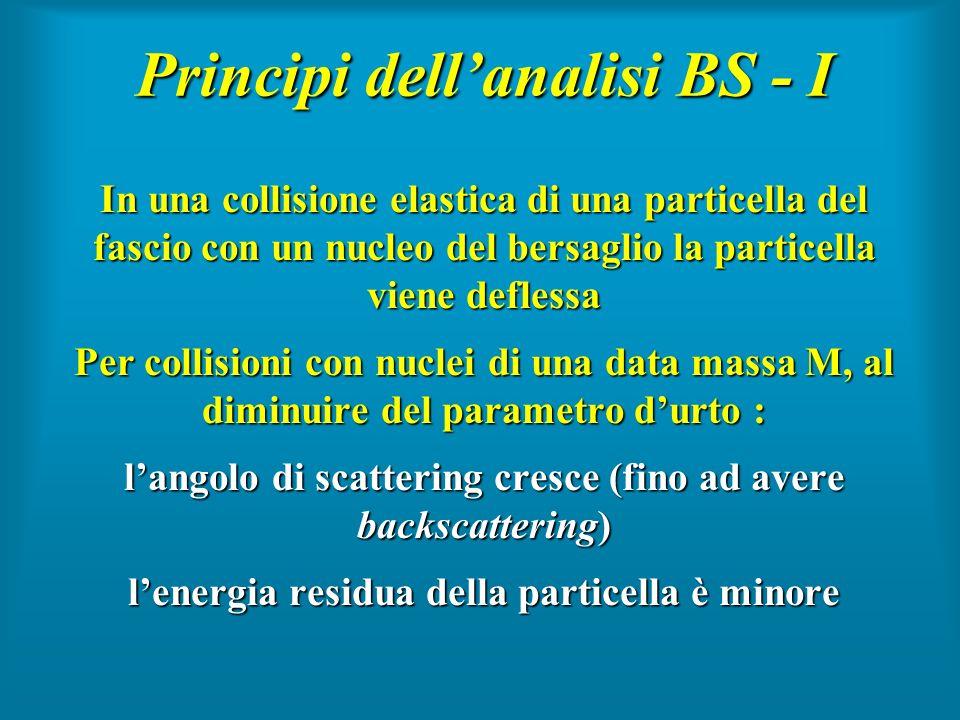 Principi dellanalisi BS - I In una collisione elastica di una particella del fascio con un nucleo del bersaglio la particella viene deflessa Per colli