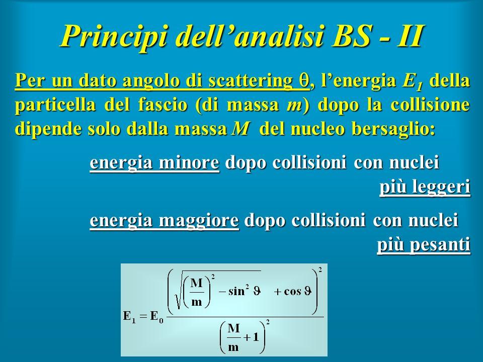Principi dellanalisi BS - II Per un dato angolo di scattering, lenergia E 1 della particella del fascio (di massa m) dopo la collisione dipende solo d