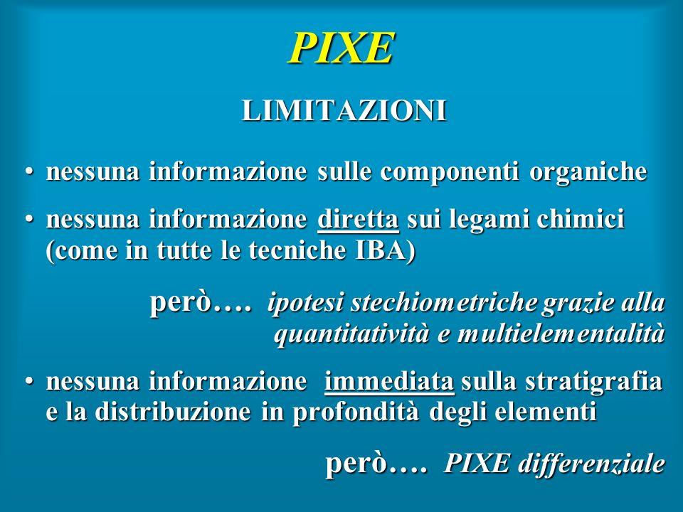 PIXE LIMITAZIONI nessuna informazione sulle componenti organichenessuna informazione sulle componenti organiche nessuna informazione diretta sui legam